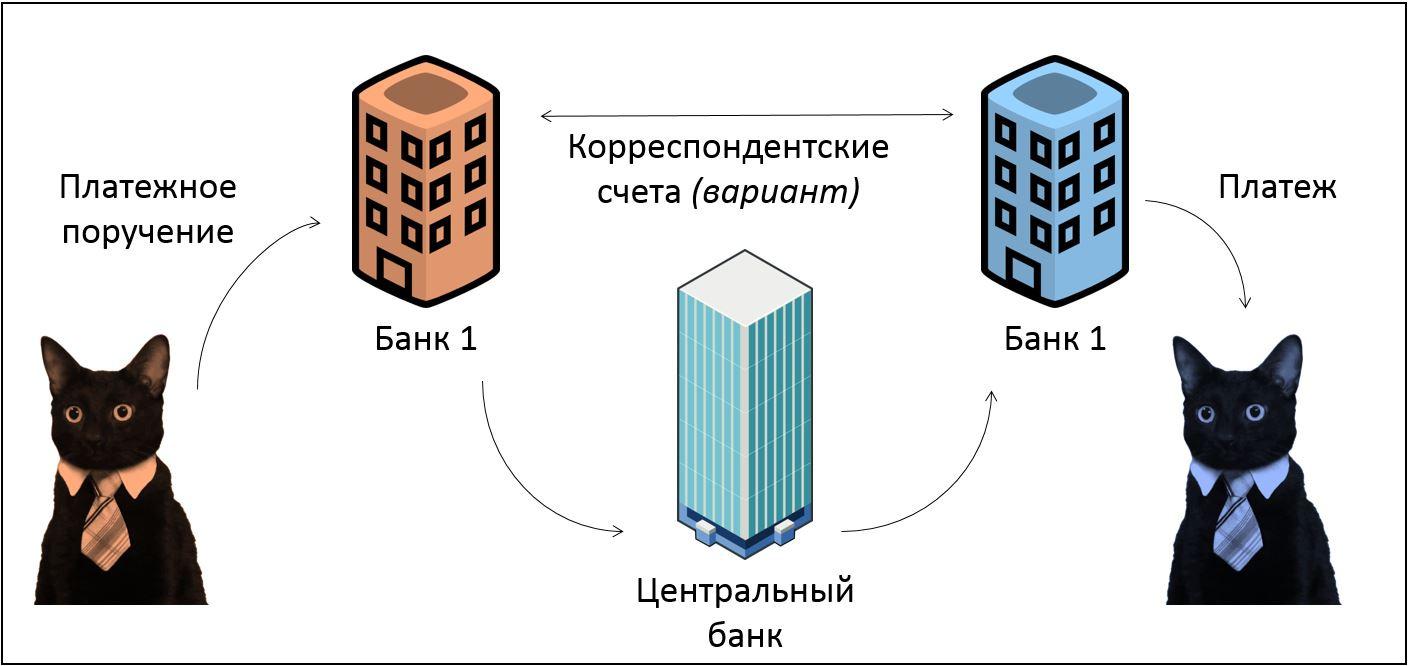 Основы договорной работы в IT: контрагенты и сотрудники - 3