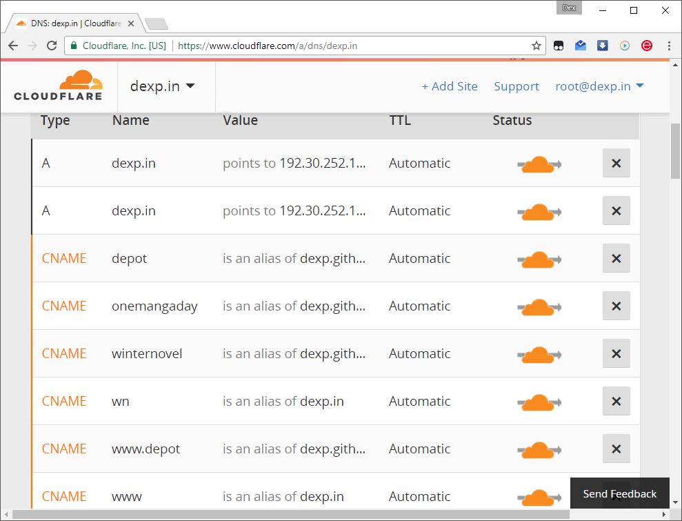 dexp.in на CloidFlare