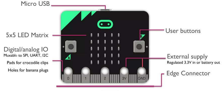 BBC Micro:bit — детский обучающий микрокомпьютер: возможности ввода-вывода - 2