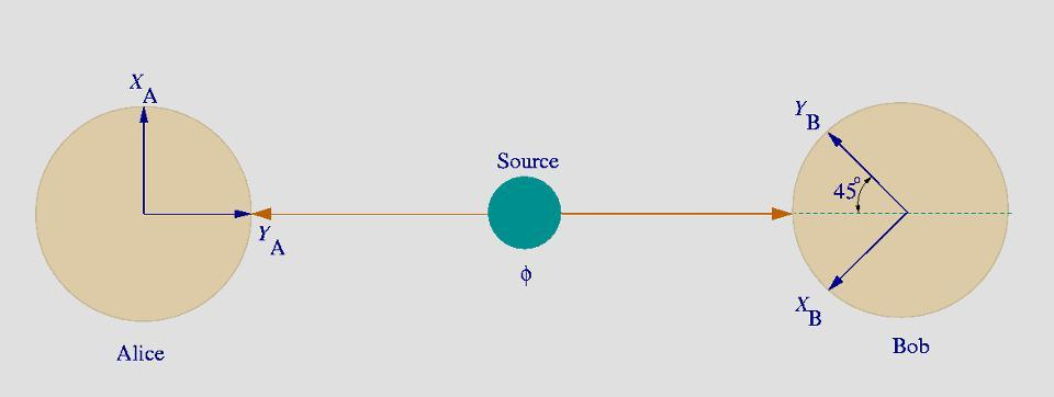 Спросите Итана: чего такого пугающего есть в квантовой запутанности? - 6