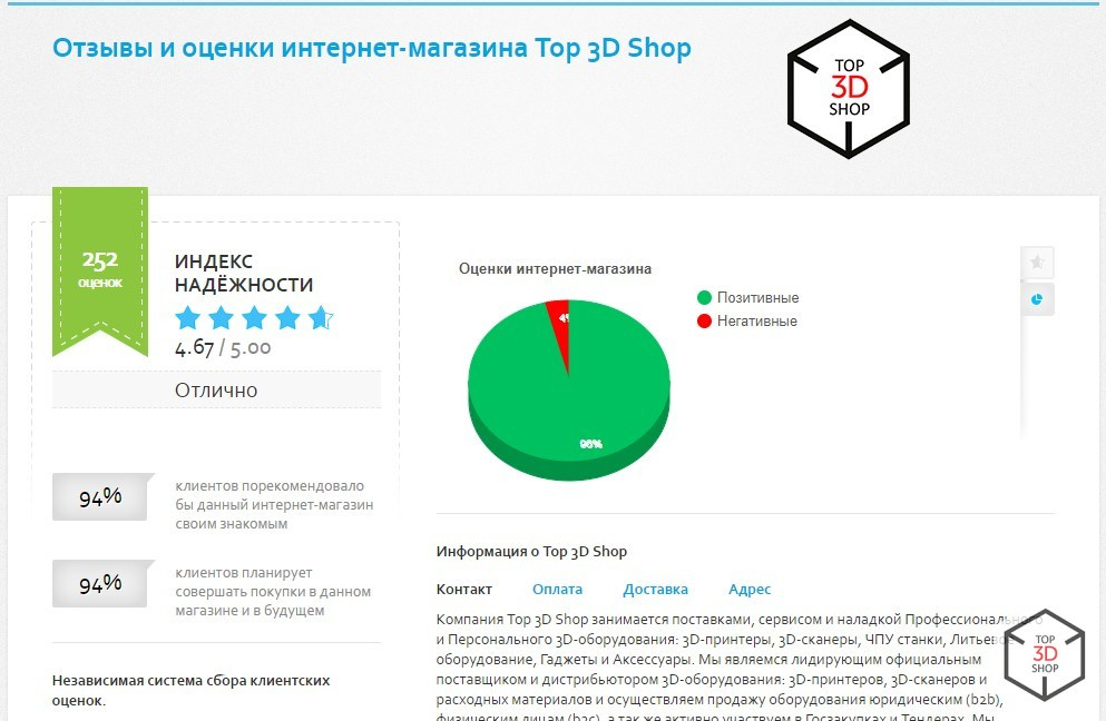 Как устроена изнутри работа крупнейшей 3D-компании Top 3D Shop - 43