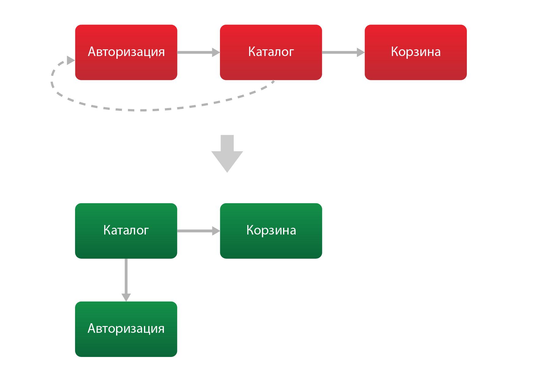 Самодостаточные контроллы на Xamarin.Forms. Часть 3. Разбираемся с NuGet - 2