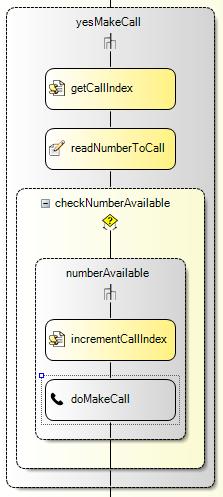 Создание приложения для исходящего обзвона в среде разработки 3CX Call Flow Designer - 8