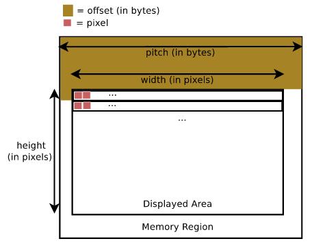 Графическая среда Linux без единого разрыва - 2