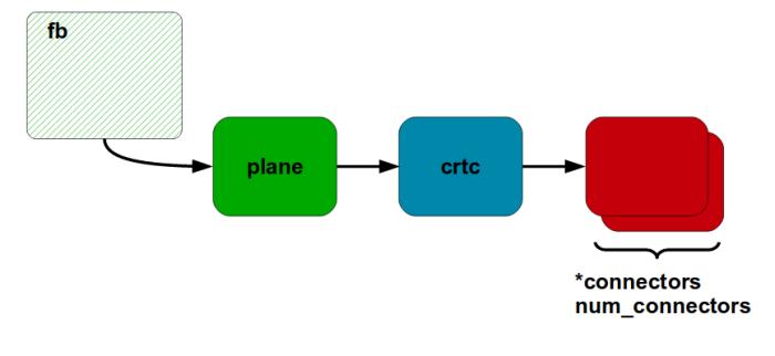 Графическая среда Linux без единого разрыва - 3