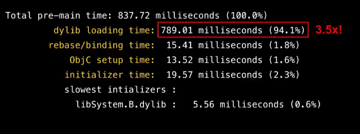 Оптимизация времени запуска iOS-приложений - 14