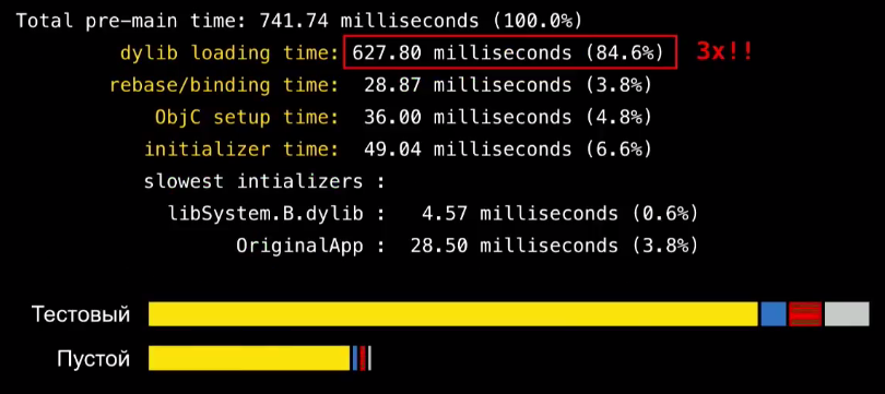 Оптимизация времени запуска iOS-приложений - 19