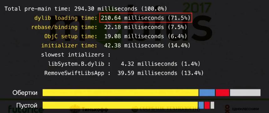 Оптимизация времени запуска iOS-приложений - 26