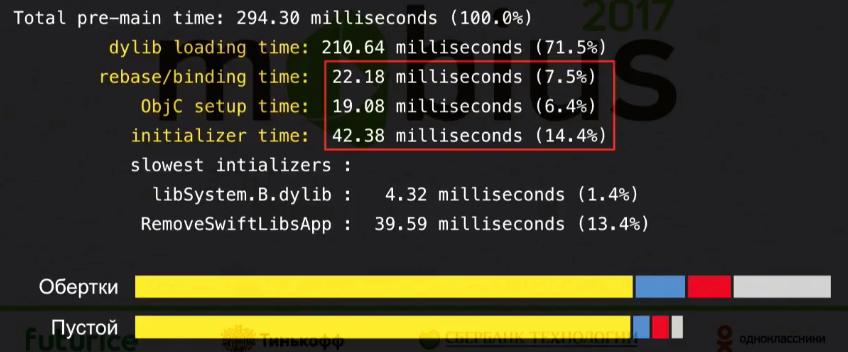 Оптимизация времени запуска iOS-приложений - 27