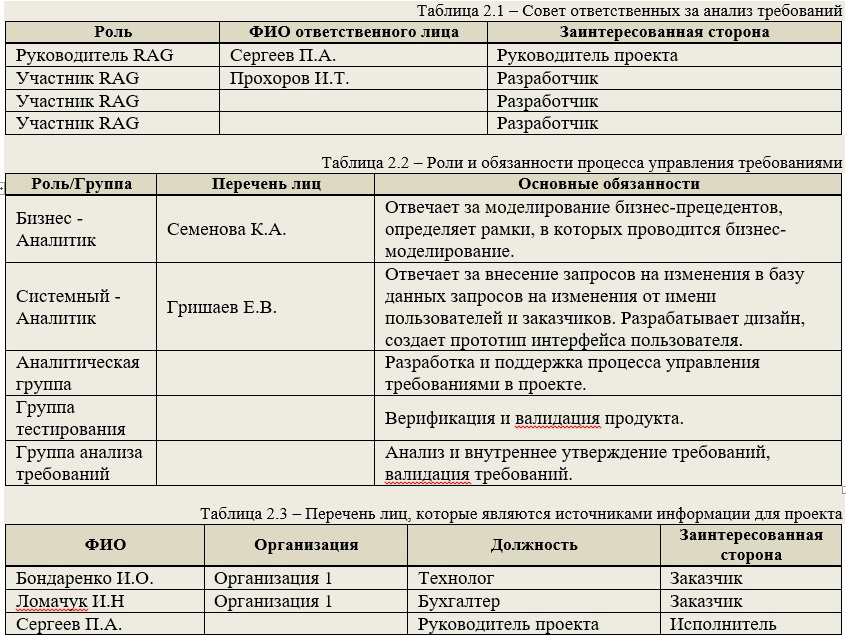 Практика формирования требований в ИТ проектах от А до Я. Часть 1. Вводная - 3