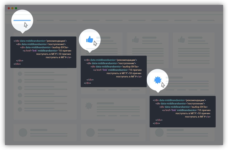 Всё по полочкам: тематическая веб-аналитика в Интернете с Рамблер-топ-100, часть 2. Аналитика блоков - 4