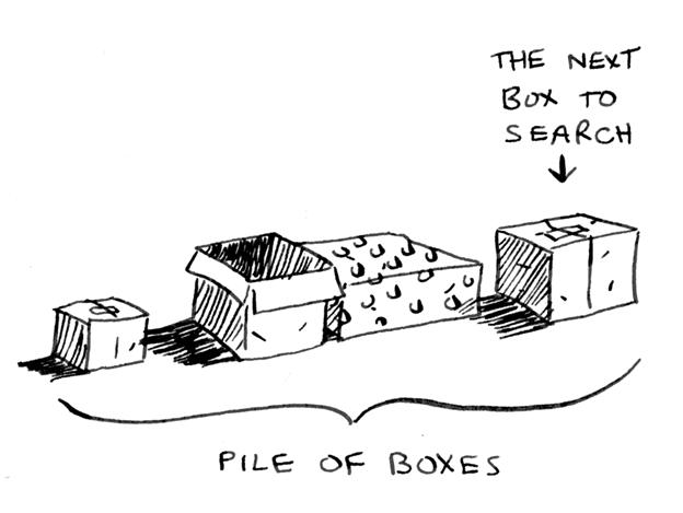 Как работает рекурсия – объяснение в блок-схемах и видео - 6