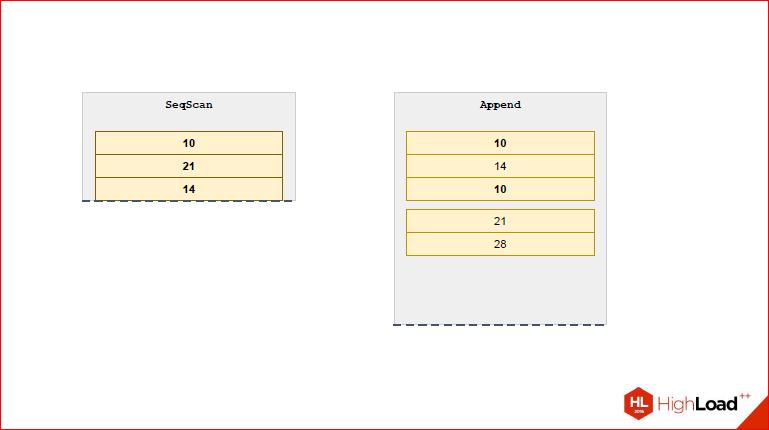 Секционирование PostgreSQL с помощью pg_pathman - 19