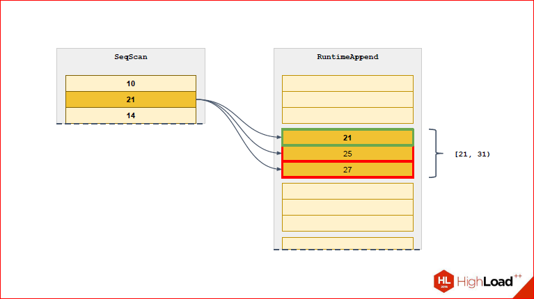 Секционирование PostgreSQL с помощью pg_pathman - 24