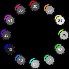 Цвет в дизайне интерфейсов: инструкция по применению - 15
