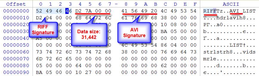 Методы обнаружения «склеенных» файлов - 2