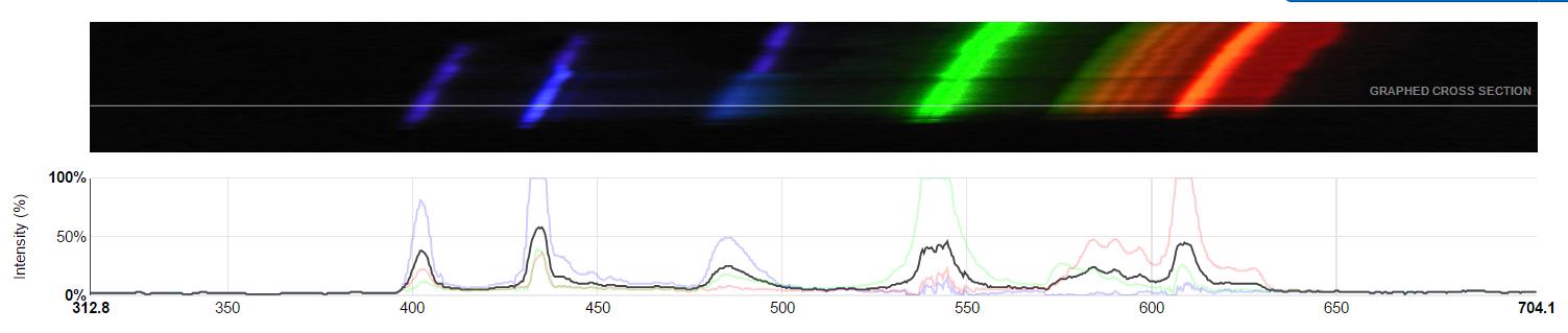 """Восстание МашинLearning"" или совмещаем хобби по Data Science и анализу спектров лампочек - 2"