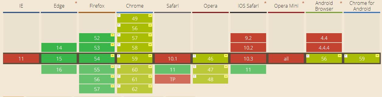 Транслируем WebRTC, RTSP и RTMP потоки на Media Source Extensions по протоколу Websocket - 3
