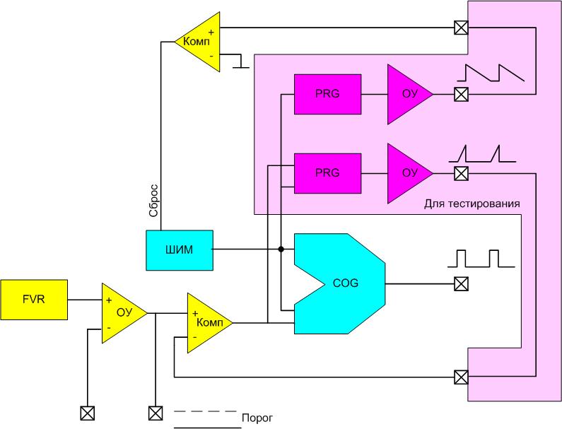 50 оттенков ПНЯ*. Микроконтроллеры в импульсных источниках питания. Часть 3 - 11