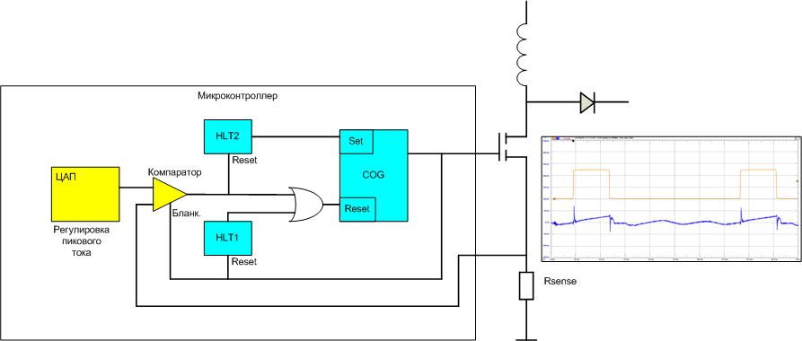50 оттенков ПНЯ*. Микроконтроллеры в импульсных источниках питания. Часть 3 - 2