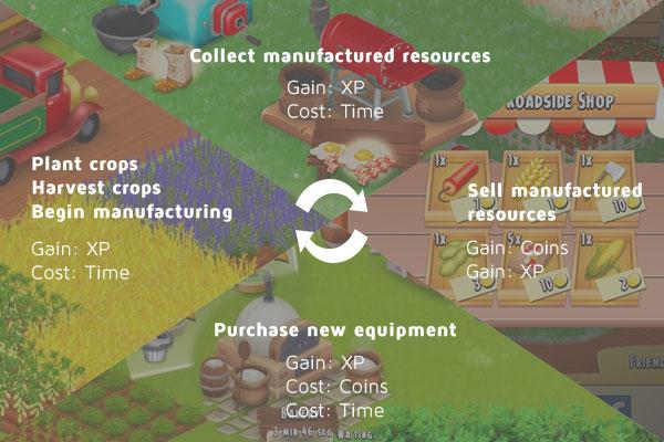 Дизайн и математика игр-кликеров - 6