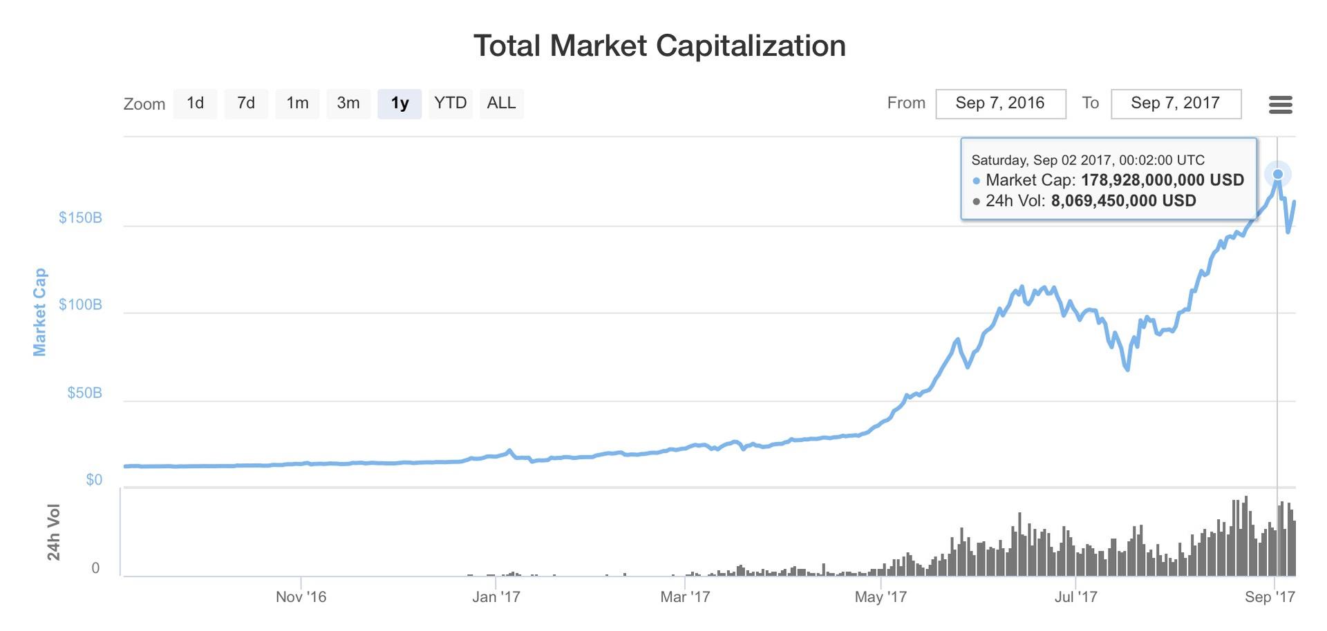 Биткойн — цена революции - 4