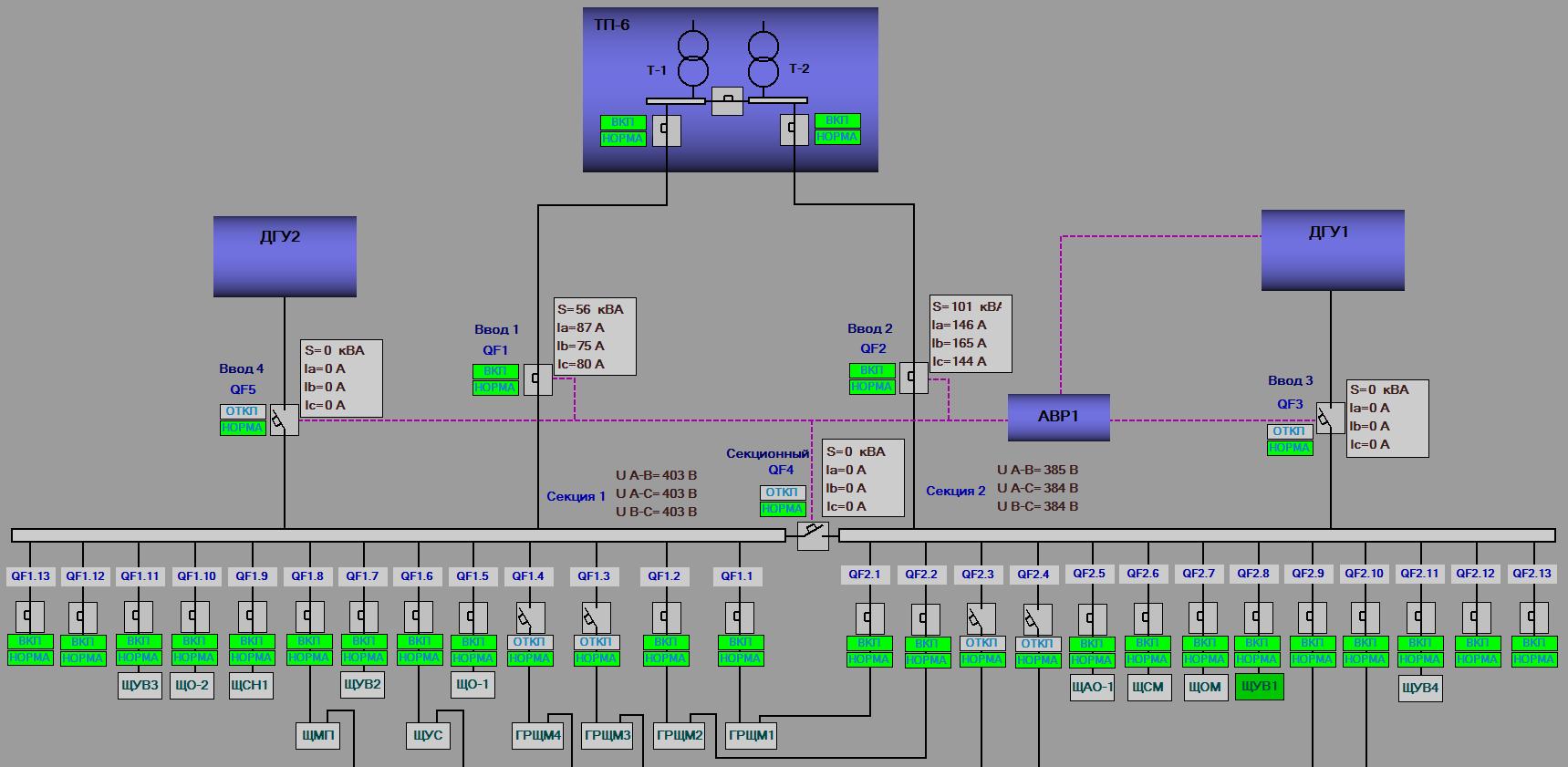Инженерные системы наших дата-центров и их мониторинг, часть первая - 2