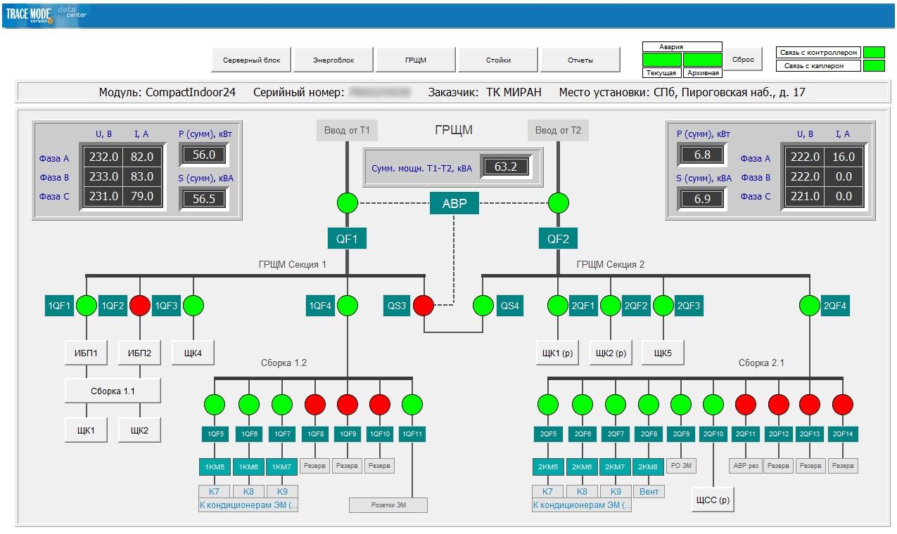 Инженерные системы наших дата-центров и их мониторинг, часть первая - 4