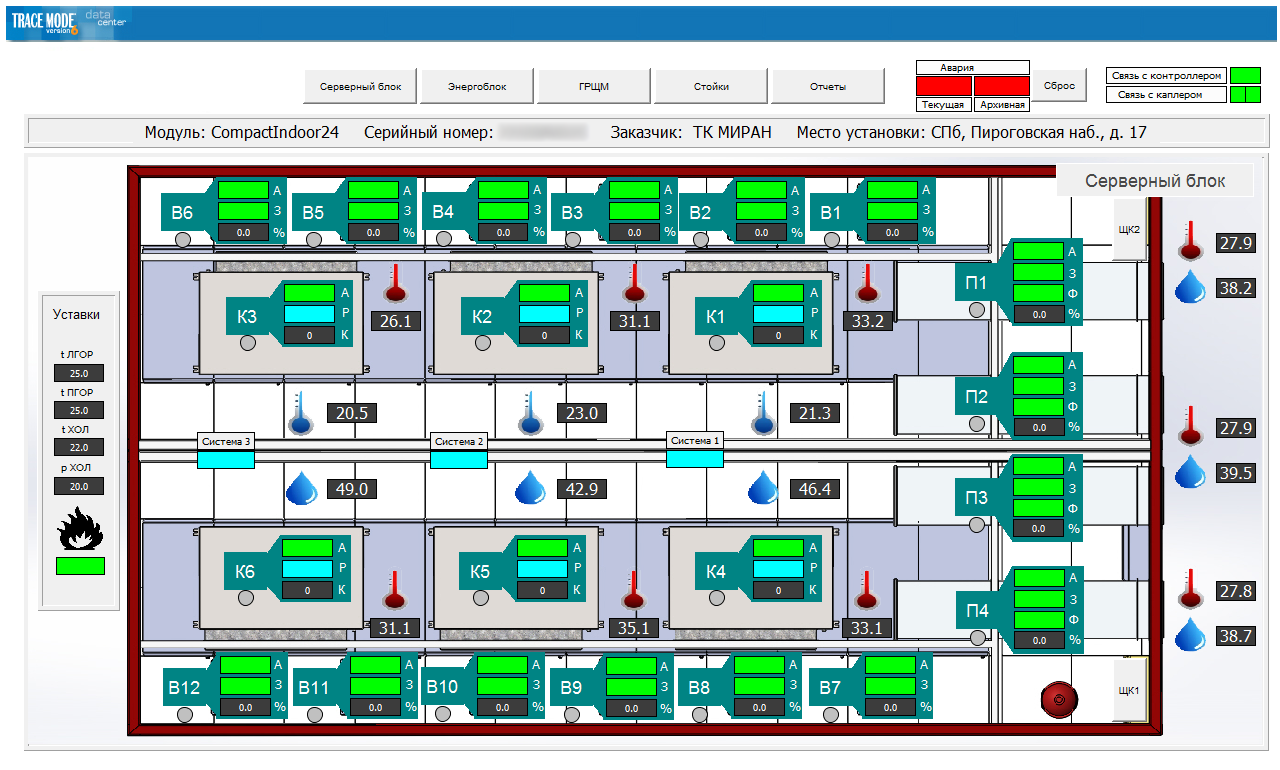 Инженерные системы наших дата-центров и их мониторинг, часть первая - 8