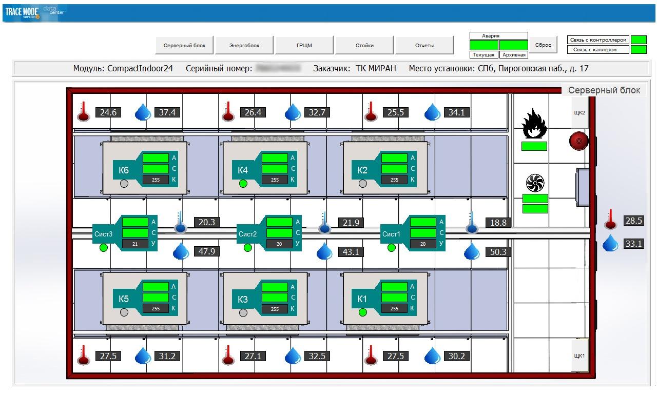 Инженерные системы наших дата-центров и их мониторинг, часть первая - 9