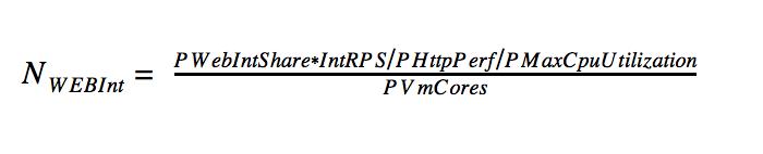 Как оптимально рассчитать объем «железа»: сайзинг-модель ЕФС - 7