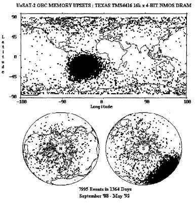 Опасность сбоев от отдельных ядерных частиц — миф или реальность? - 7