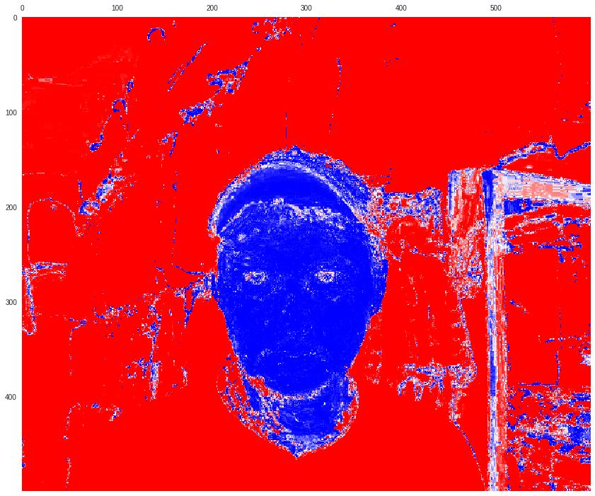 Сегментация лица на селфи без нейросетей - 28