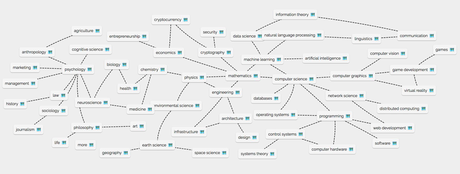 67 полезных инструментов, библиотек и ресурсов для экономии времени веб-разработчиков - 4