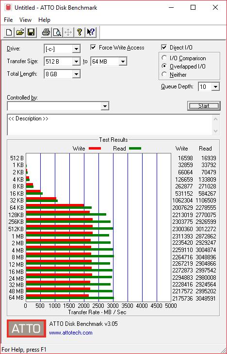 Kingston KC1000 NVMe SSD – мастер спринтов - 11