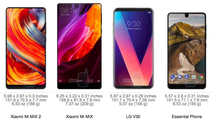 Дождались: Mi Mix 2, «чистый Android» и другие приятности от Xiaomi - 2
