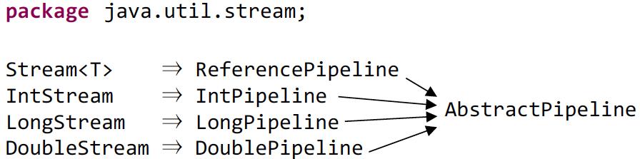Причуды Stream API - 4
