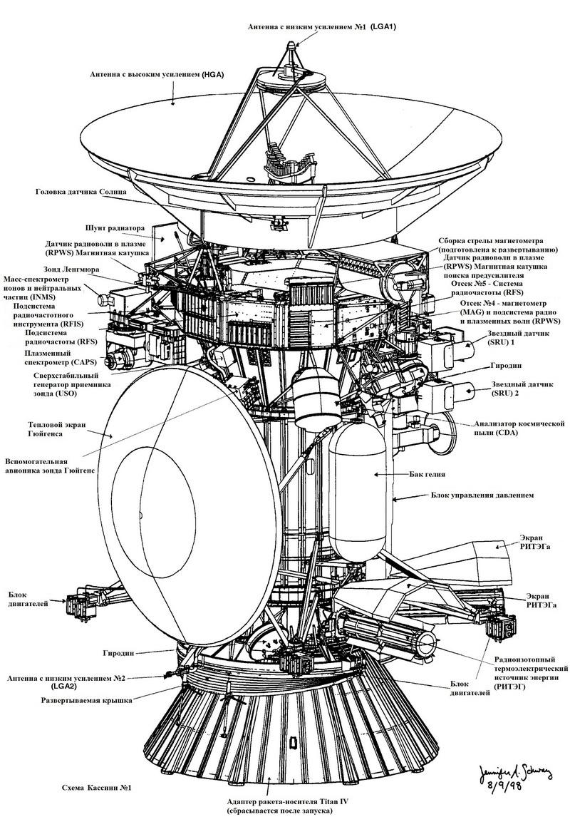 Кассини-Гюйгенс — финал 20 лет исследований - 3