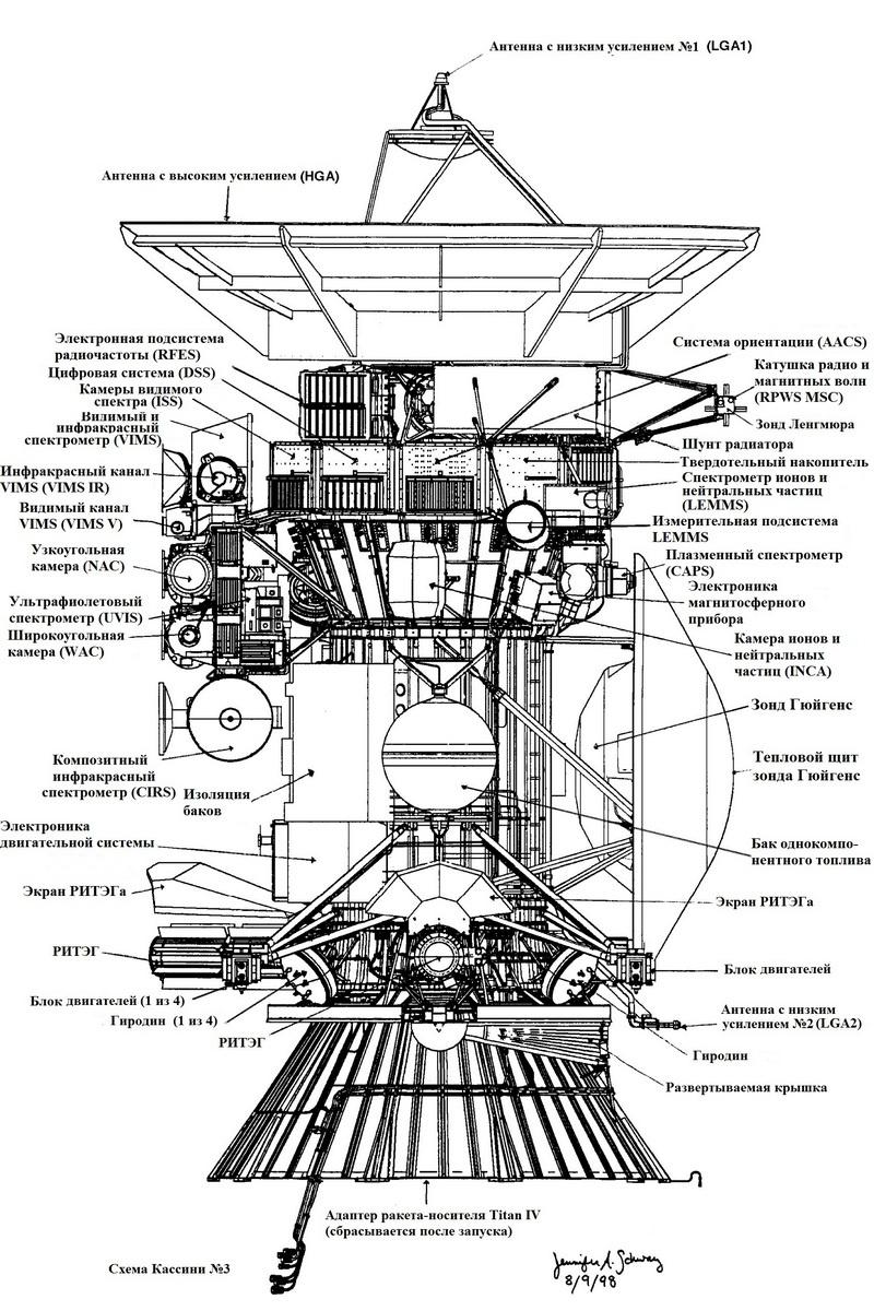Кассини-Гюйгенс — финал 20 лет исследований - 4