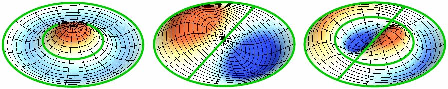 Фигуры Хладни и квантовый хаос - 10