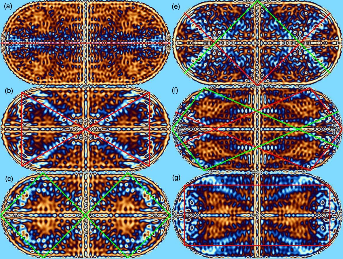 Фигуры Хладни и квантовый хаос - 29