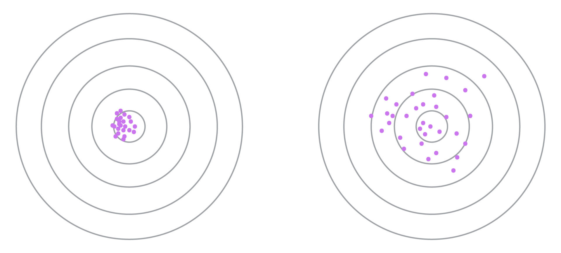 Использование различных метрик для кластеризации ключевых запросов - 68