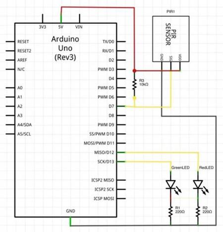 Методы разработки потока программного обеспечения датчиков движения, работающих с Arduino - 4