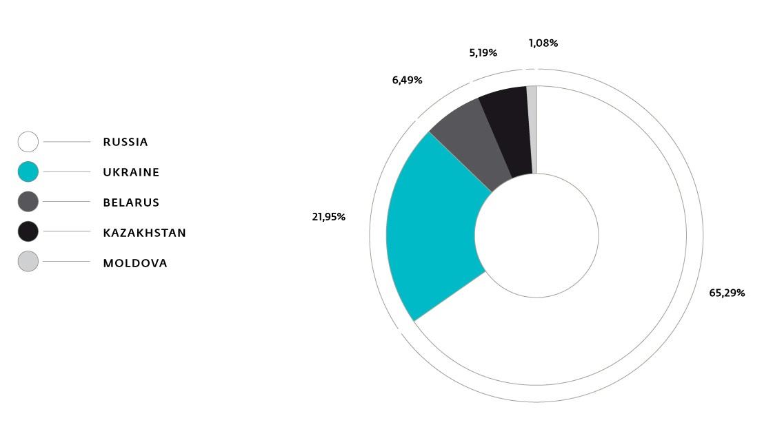 В единстве — прибыль. ESET изучает браузерный майнер - 2