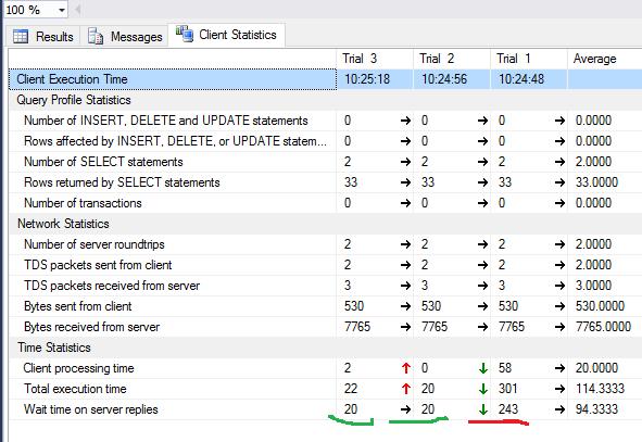 Анализ работы MS SQL Server, для тех кто видит его впервые (часть 2) - 2