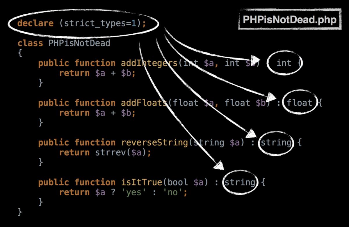 PHP жив. PHP 7 на практике - 12