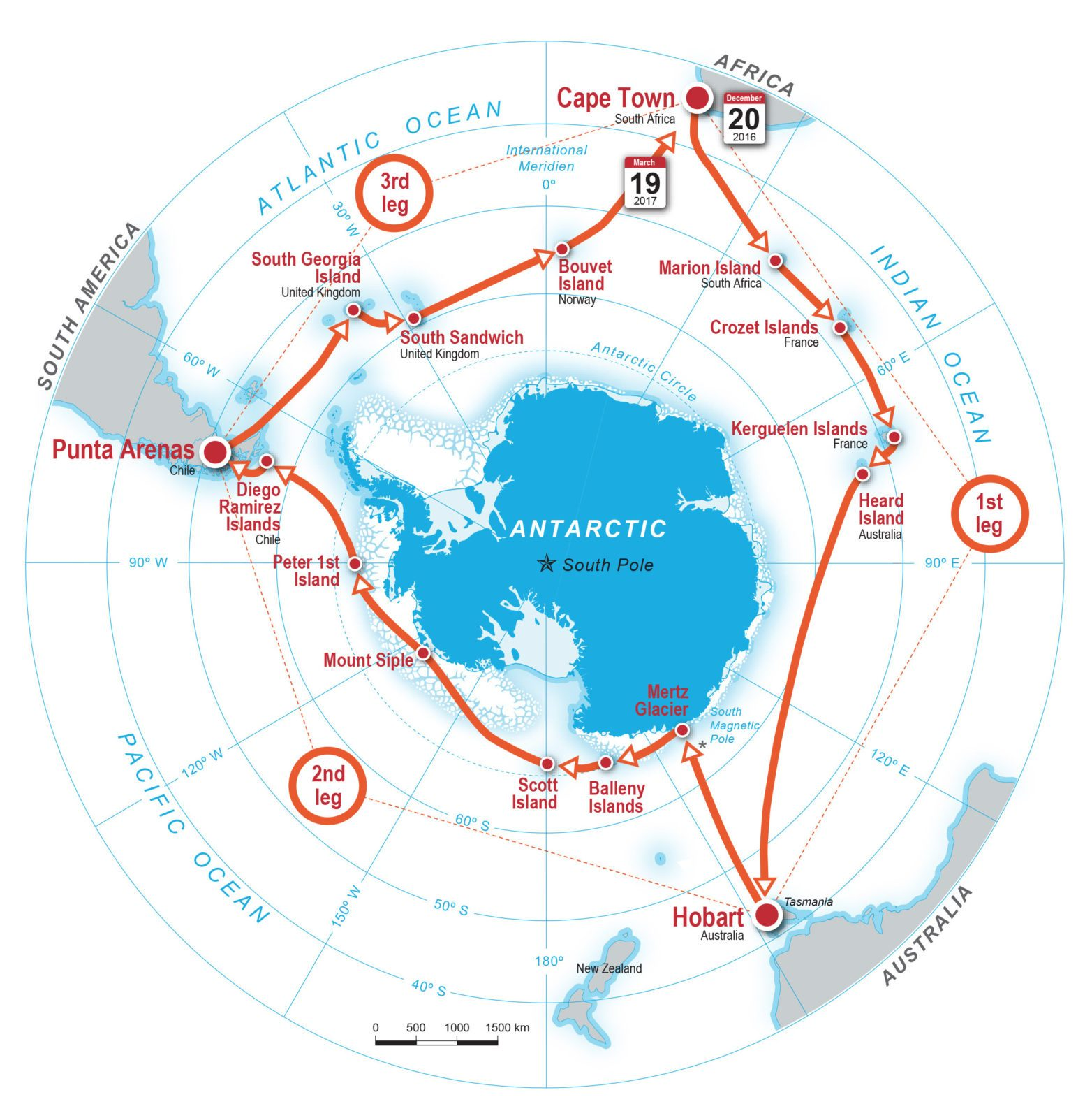 Истории из жизни IT-специалиста на судне, прошедшем вокруг Антарктики - 3