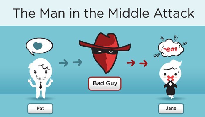 Padding Oracle Attack: криптография по-прежнему пугает - 12