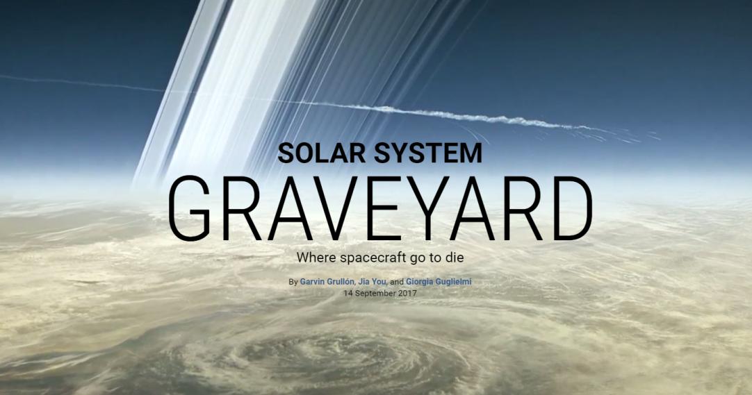 Инфографика: все 42 космических аппарата, похороненные на других планетах Солнечной системы - 1