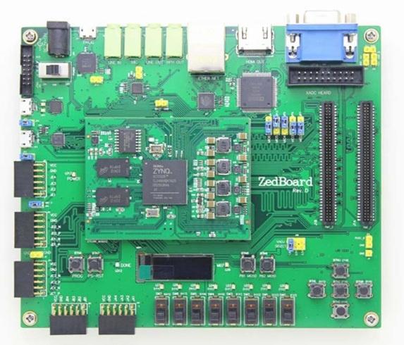 Обзор плат на SoC ARM+FPGA. Часть первая. Мир Xilinx - 46